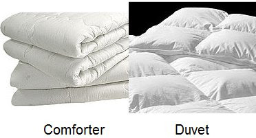 duvet vs comforter what is the difference. Black Bedroom Furniture Sets. Home Design Ideas